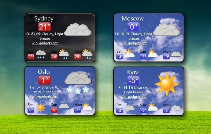 Прогноз погоды в великом устюге на гисметео на 3 дня