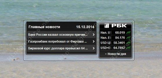 Онлайн котировки рубля.