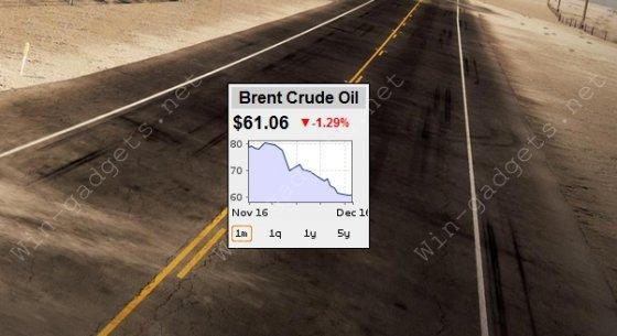 Гаджет котировок нефти марки Brent на рабочий стол.