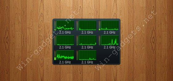 CPU Utilization - мониторинг нагрузки ЦП.