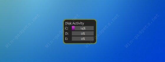 Disk Activity gadget.