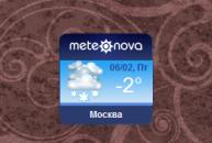 Meteonova прогноз погоды.