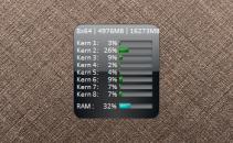 Гаджет мониторинг нагрузки CPU с разделением по ядрам.