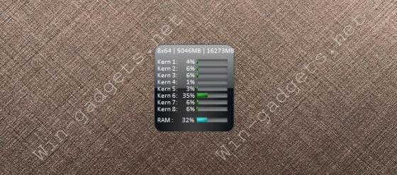 CPU overview - Гаджет нагрузки CPU.