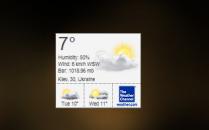 Прогноз погоды на рабочий стол Windows 7.