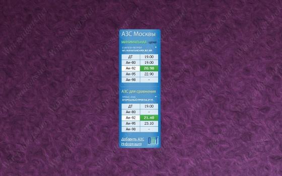 Информер ценовых котировок по заправочным станциям Москвы и МО