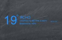 Clear Weather - гаджет погоды для Windows 7