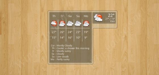 Гаджет погоды для Windows 7/8/10.