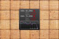 Currency Rates - гаджет Курсы валют для Windows 7/8/10