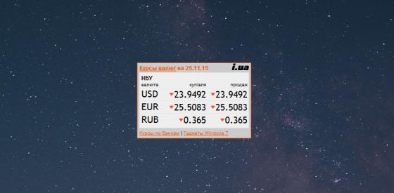 Информер валют НБУ